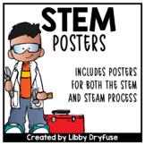 STEM/STEAM Process Posters