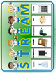 STEM STEAM STREAM Classroom Posters FREEBIE!