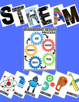 STEM STEAM STREAM Display Posters #2