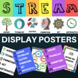 STEM STEAM STREAM Display Posters no.1