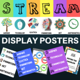 STEM STEAM STREAM Display Posters #1