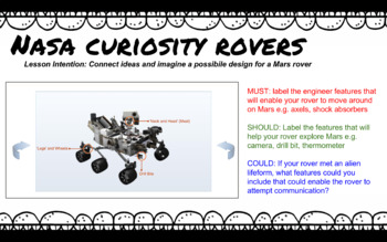 STEM (STEAM) challenge - Engineer a Mars rover!