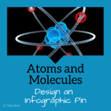 STEM: Science Atoms and Molecules (Pinterest) NGSS MS-PS1-1