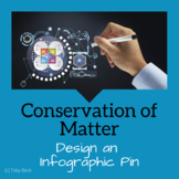 STEM Science: Law of Conservation of Matter (Pinterest Challenge) NGSS MS-PS1-5