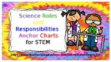 STEM Science Roles Anchor Chart Template
