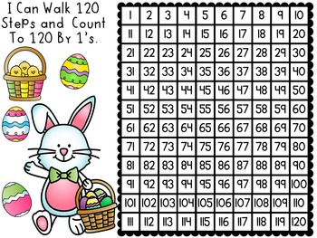 STEM Science, Technology, Engineering & Math: Spring or Easter Basket
