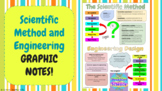 NATURE OF SCIENCE: Scientific Method and Engineering Design Graphic Notes! NGSS!