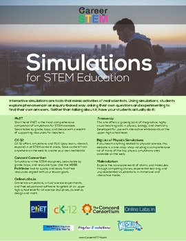 STEM Simulations Quick Start Guide