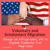 STEM Socials Challenge (Pinterest): Migration and its effe