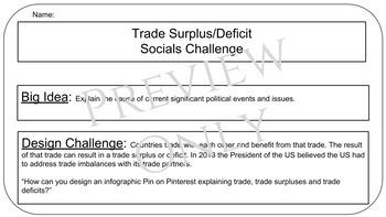 STEM Socials Challenge (Pinterest): Trade Surplus/Deficit AERO 1.8c