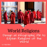 Socials: World Religions Infographic for Pinterest (AERO 4.8f)