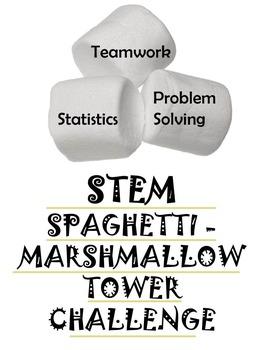 END OF SCHOOL YEAR STEM ACTIVITY:  Spaghetti Marshmallow Challenge