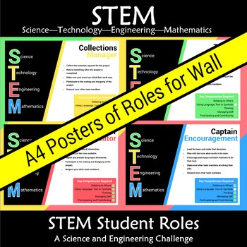 STEM Student Role Cards and Posters