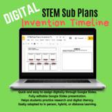 STEM Sub Plans: Invention Timeline