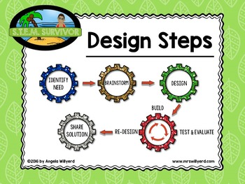 STEM Survivor 2-Day Design Challenge PowerPoint Lesson