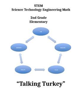 STEM-Talking Turkey