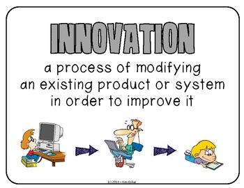 STEM Visual Vocabulary Cards - The Engineering Design Process