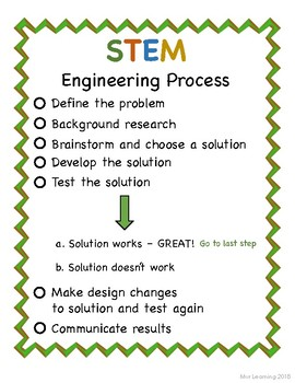 STEM Wall Checklist