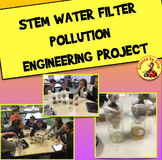 STEM Water Pollution FILTER Design Project Lab  EARTH DAY