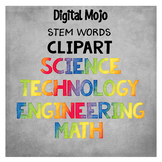 STEM Words Clipart