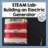 STEAM activity- Building a Simple Generator using Renewable Energy Sources