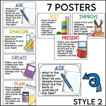 STEM and Engineering Design Process Posters featuring White Backgrounds