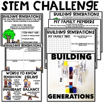 STEM and My World {My Family}
