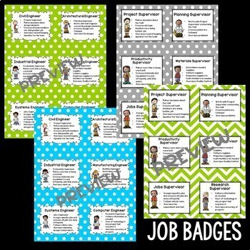 STEM and Science Job Badges and Posters in Lime and Turquoise