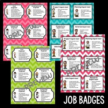 STEM and Science Job Badges and Posters in Pink, Lime, and Teal