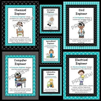 STEM and Science Posters Bundle in Teal and Black