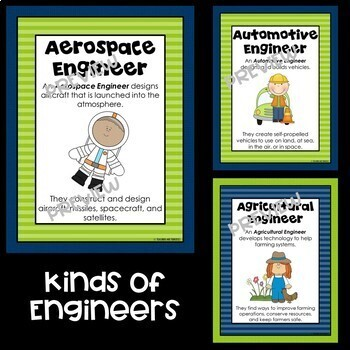 STEM and Science Posters Bundle in Lime and Navy