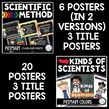 STEM and Science Posters Bundle in Primary Colors