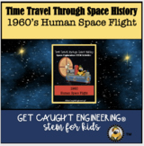 STEM and Space Exploration: 1960's Decade- Human Space Flight