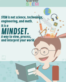 STEM as a Mindset Poster