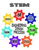 STEM engineering design poster