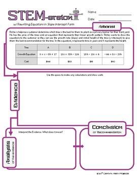 STEMersion -- Rewriting Equations in Slope Intercept Form -- Arborist