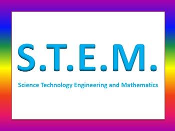 STEM or STEAM Poster Pack