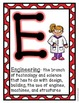 STEM or STEAM Posters Set Red with White Polka Dots
