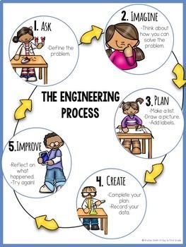 STEM throughout the year- The Bundle (preschool, kindergarten, and first grade)