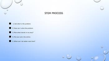 STEM water wheels