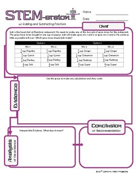 STEMersion -- Adding and Subtracting Fractions -- Chef