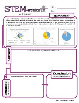 STEMersion -- Circle Graphs -- Nutritionist