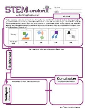 STEMersion -- Classifying Quadrilaterals -- Artist