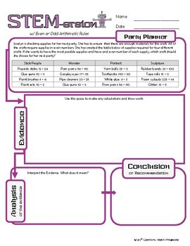 STEMersion -- Even or Odd Arithmetic Rules -- Party Planner