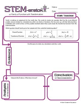STEMersion -- Families of Functions with Transformations -- Math Teacher