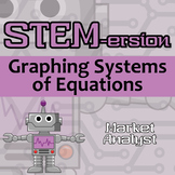 STEMersion -- Graphing Systems of Equations -- Market Analyst