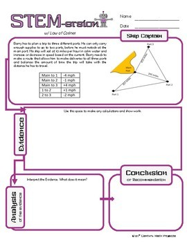 STEMersion -- Law of Cosines -- Ship Captain