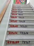 STENCIL templates multiplication tables