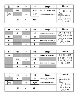STEP-BY-STEP 2 STEP EQUATION SOLVING
