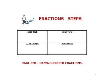 STEP BY STEP FRACTIONS  PART ONE